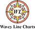 Wavey Line Charts