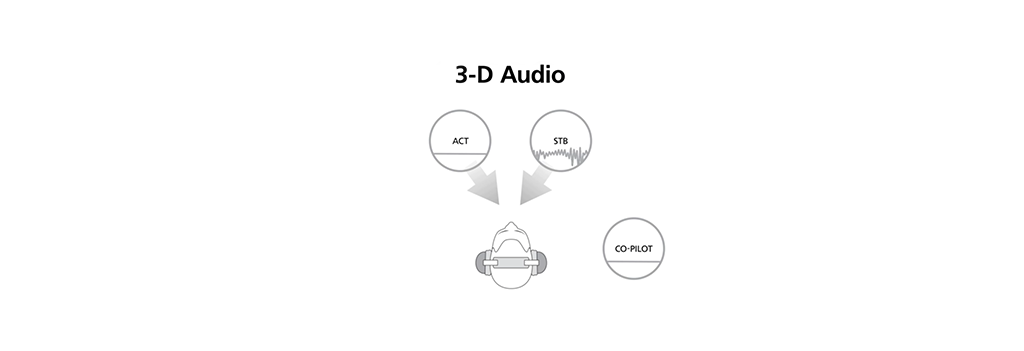 3D Audio in the GTR 200