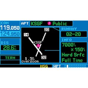 GPS 400 1