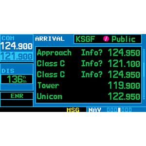 GPS 400 2