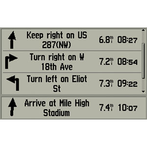 GPS V® 3