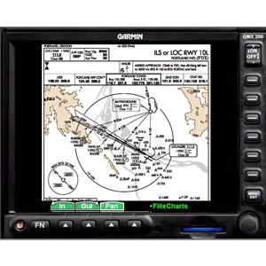 GMX 200 1