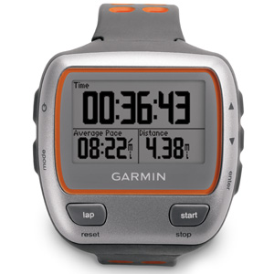 Heart rate training devices — runrunlive.