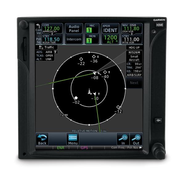 GTN™ 750 2