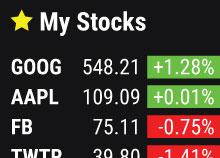 custom-stocks.jpg