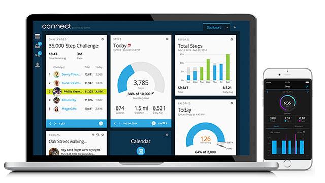 GarminVivofit2SmartBand50meter waterdichte standby voor 365 dagen campagne monitor automatisch uploaden