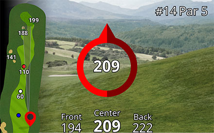 Help for uphill and downhill shots