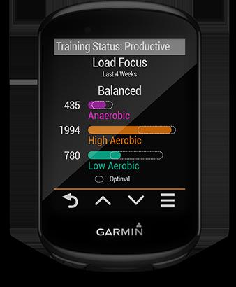 Serv 830 ja dünaamika jälgimise ekraan