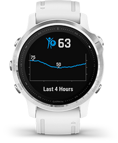 Monitor energii Body Battery