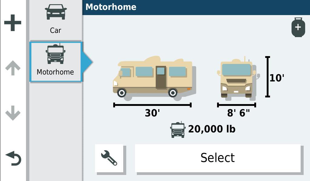 Get Custom Routes<