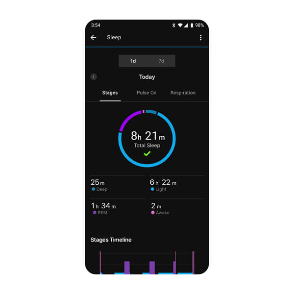 Application Garmin Connect 2