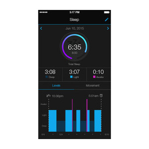 Garmin Connect™ App 4