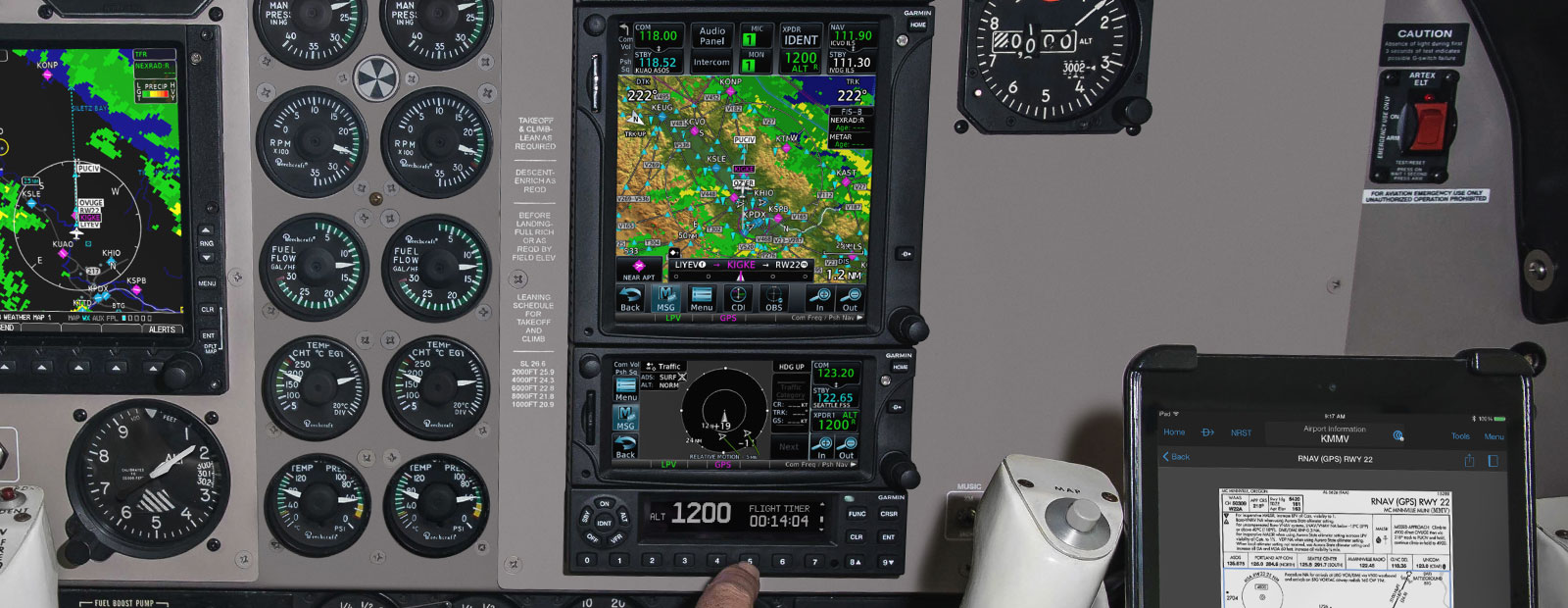 General Aviation – ADS-B and Transponders