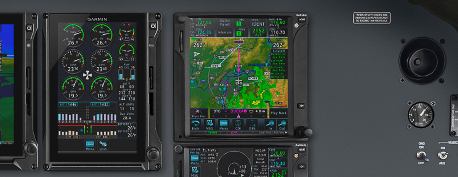 General Aviation – Weather Radar and Receivers