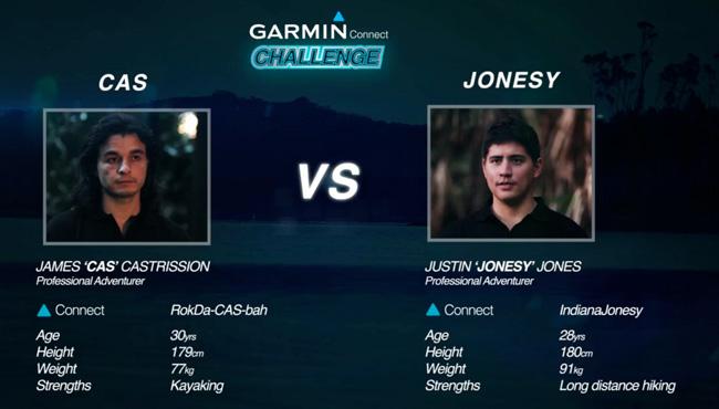 Garmin Connect Challenge