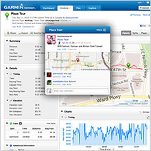 Garmin Connect Training