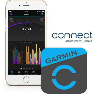 how to set up workouts in garmin connect